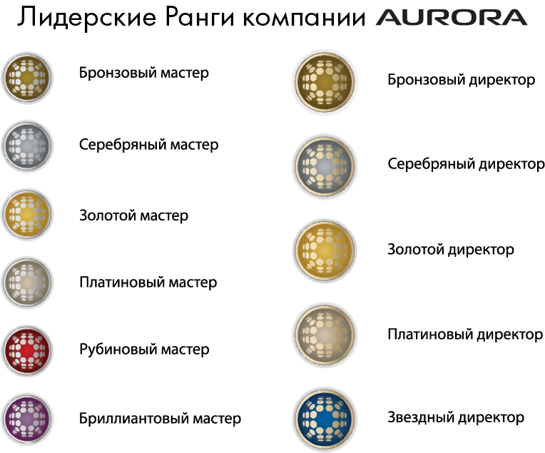 ранги.png